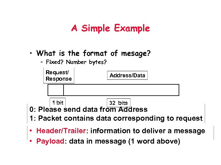 A Simple Example • What is the format of mesage? – Fixed? Number bytes?