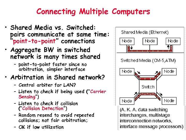"Connecting Multiple Computers • Shared Media vs. Switched: pairs communicate at same time: ""point-to-point"""