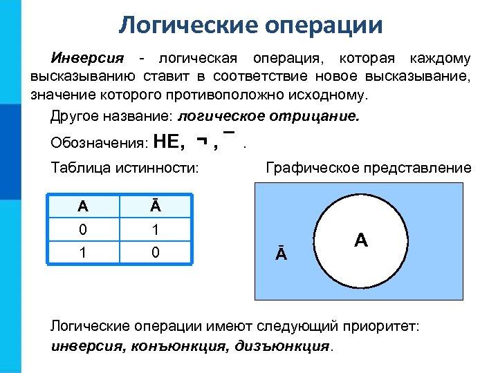 Логические операции Инверсия - логическая операция, которая каждому высказыванию ставит в соответствие новое высказывание,