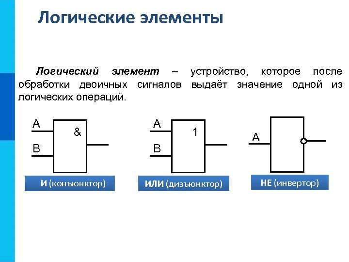 Логические элементы Логический элемент – устройство, которое после обработки двоичных сигналов выдаёт значение одной