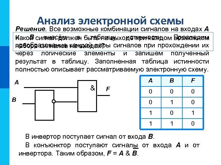Анализ электронной схемы Решение. Все возможные комбинации сигналов на входах А и В внесём