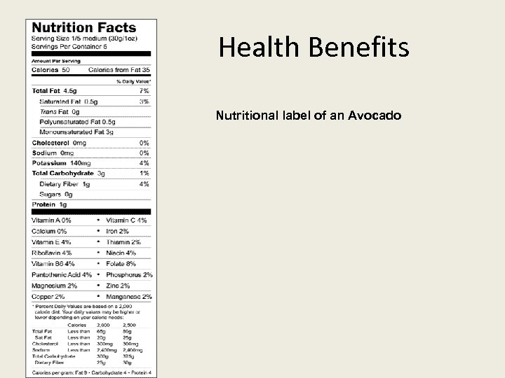 Health Benefits Nutritional label of an Avocado