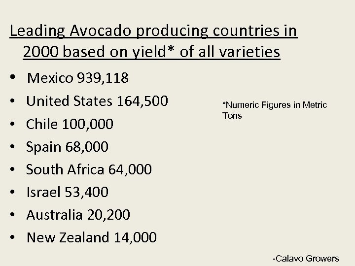Leading Avocado producing countries in 2000 based on yield* of all varieties • Mexico
