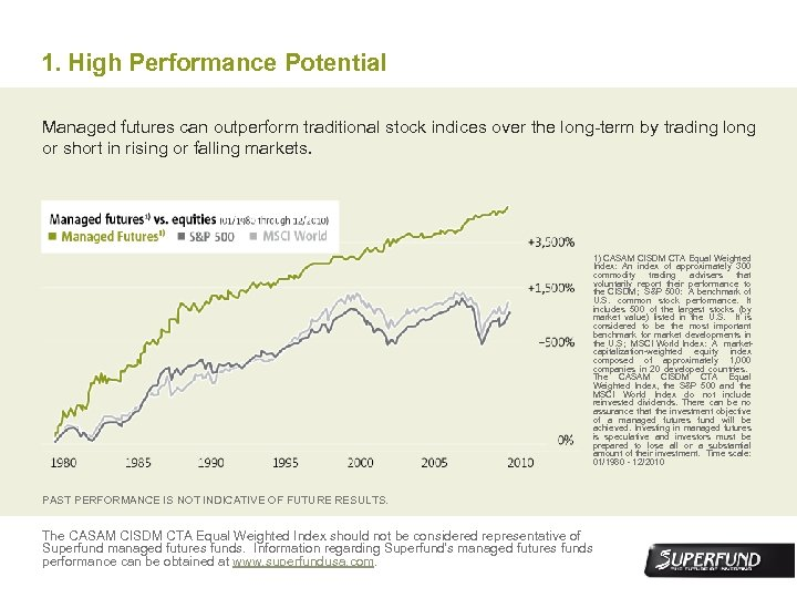 1. High Performance Potential Managed futures can outperform traditional stock indices over the long-term