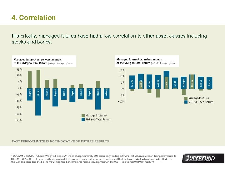 4. Correlation Historically, managed futures have had a low correlation to other asset classes