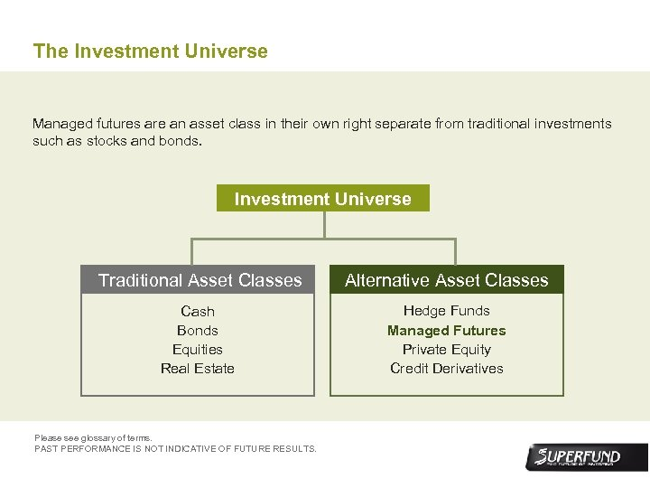 The Investment Universe Managed futures are an asset class in their own right separate