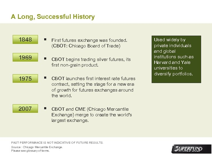 A Long, Successful History 1848 § First futures exchange was founded. (CBOT: Chicago Board