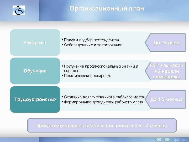 Организационный план Рекрутинг • Поиск и подбор претендентов • Собеседование и тестирование Обучение •