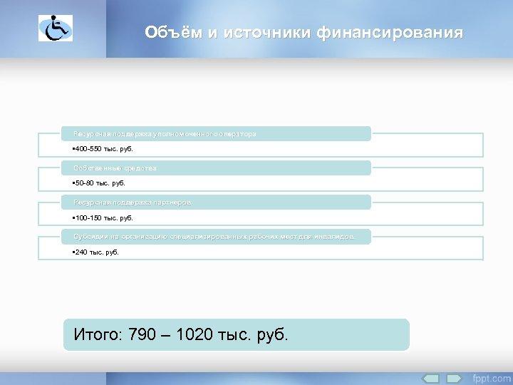 Объём и источники финансирования Ресурсная поддержка уполномоченного оператора • 400 -550 тыс. руб. Собственные