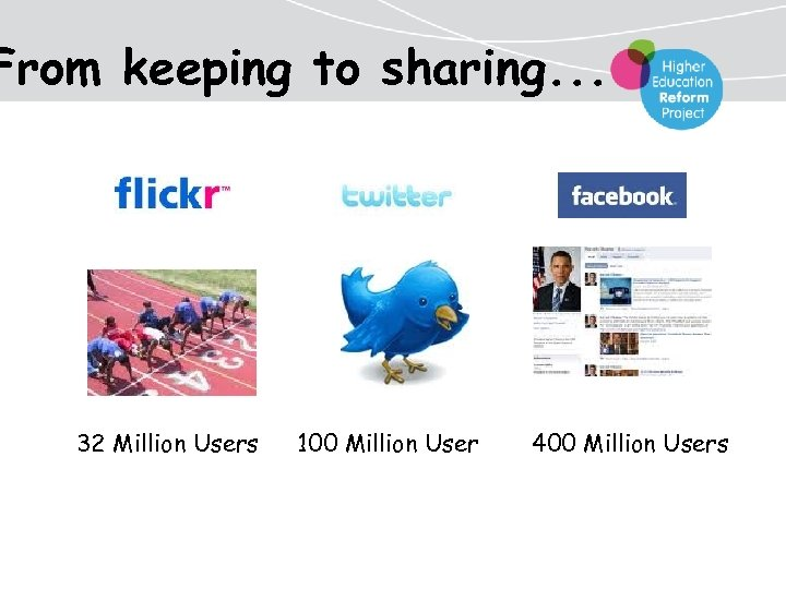 From keeping to sharing. . . 32 Million Users 100 Million User 400 Million