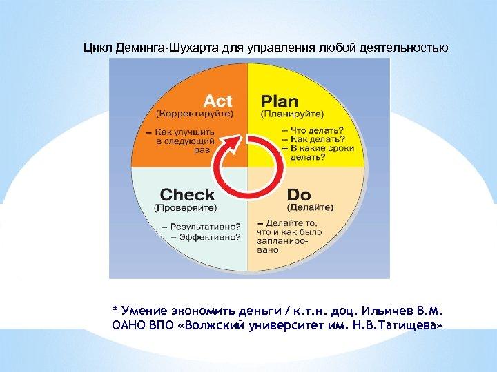 Цикл Деминга-Шухарта для управления любой деятельностью * Умение экономить деньги / к. т. н.