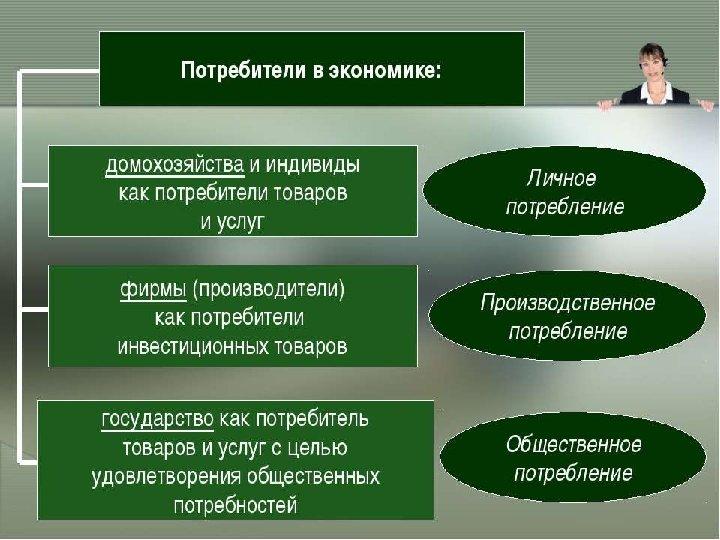 *Категории обладателей денег * * Умение экономить деньги / к. т. н. доц. Ильичев