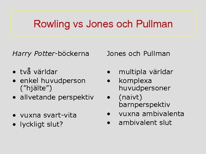 Rowling vs Jones och Pullman Harry Potter-böckerna Jones och Pullman • två världar •