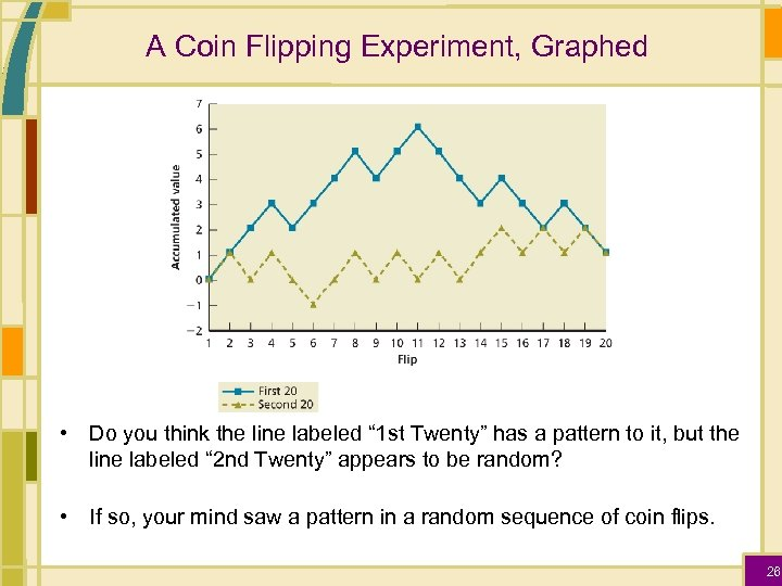 """A Coin Flipping Experiment, Graphed • Do you think the line labeled """" 1"""