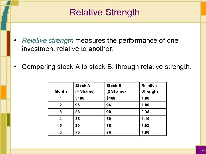 Relative Strength • Relative strength measures the performance of one investment relative to another.