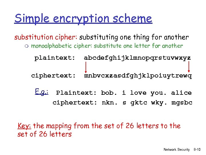Simple encryption scheme substitution cipher: substituting one thing for another m monoalphabetic cipher: substitute