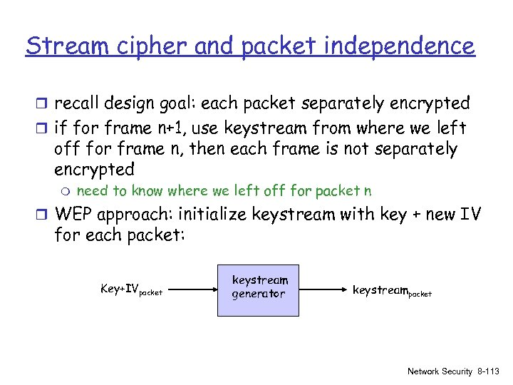 Stream cipher and packet independence r recall design goal: each packet separately encrypted r