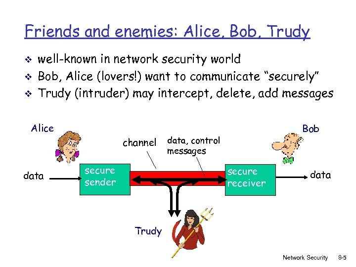 Friends and enemies: Alice, Bob, Trudy v v v well-known in network security world
