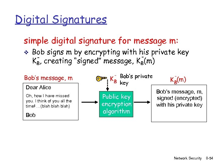 Digital Signatures simple digital signature for message m: v Bob signs m by encrypting