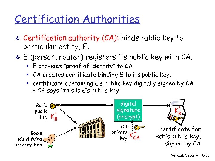Certification Authorities v v Certification authority (CA): binds public key to particular entity, E.
