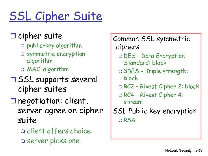 SSL Cipher Suite r cipher suite m m m public-key algorithm symmetric encryption algorithm