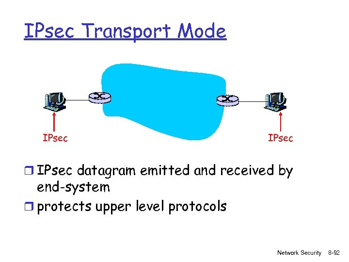 IPsec Transport Mode IPsec r IPsec datagram emitted and received by end-system r protects