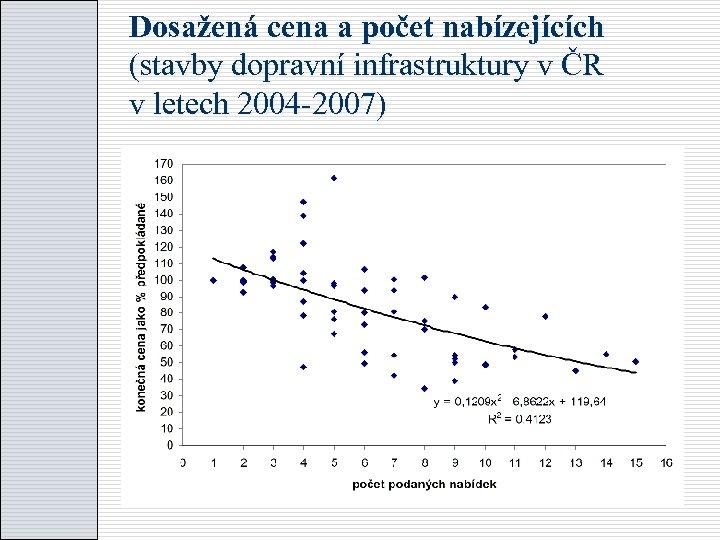 Dosažená cena a počet nabízejících (stavby dopravní infrastruktury v ČR v letech 2004 -2007)