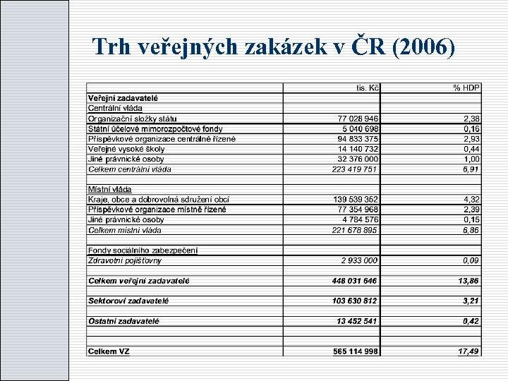 Trh veřejných zakázek v ČR (2006)