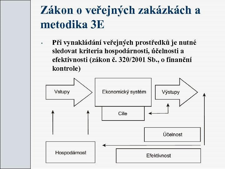 Zákon o veřejných zakázkách a metodika 3 E Při vynakládání veřejných prostředků je nutné