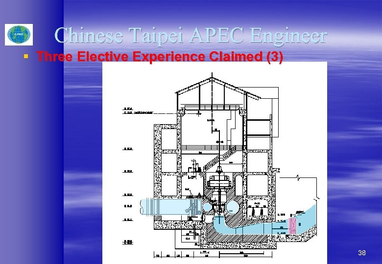 Chinese Taipei APEC Engineer § Three Elective Experience Claimed (3) 38
