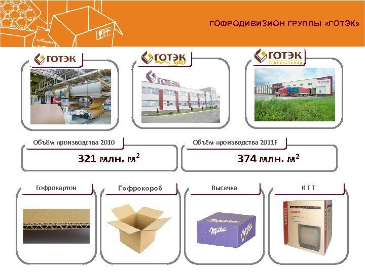 ГОФРОДИВИЗИОН ГРУППЫ «ГОТЭК» Объём производства 2010 Объём производства 2011 F 321 млн. м 2