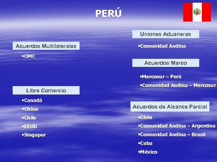 PERÚ Uniones Aduaneras Acuerdos Multilaterales • Comunidad Andina • OMC Acuerdos Marco • Mercosur