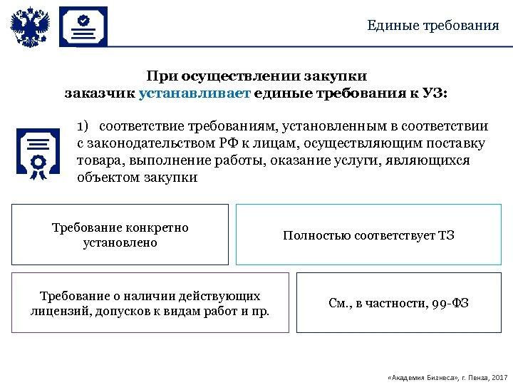 Единые требования При осуществлении закупки заказчик устанавливает единые требования к УЗ: 1) соответствие требованиям,