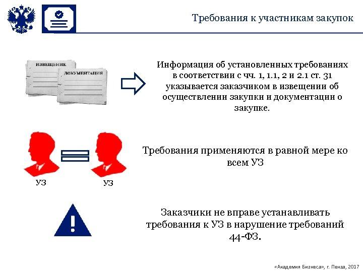 Требования к участникам закупок Информация об установленных требованиях в соответствии с чч. 1, 1.
