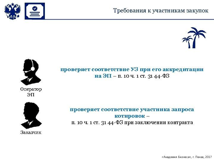 Требования к участникам закупок проверяет соответствие УЗ при его аккредитации на ЭП – п.