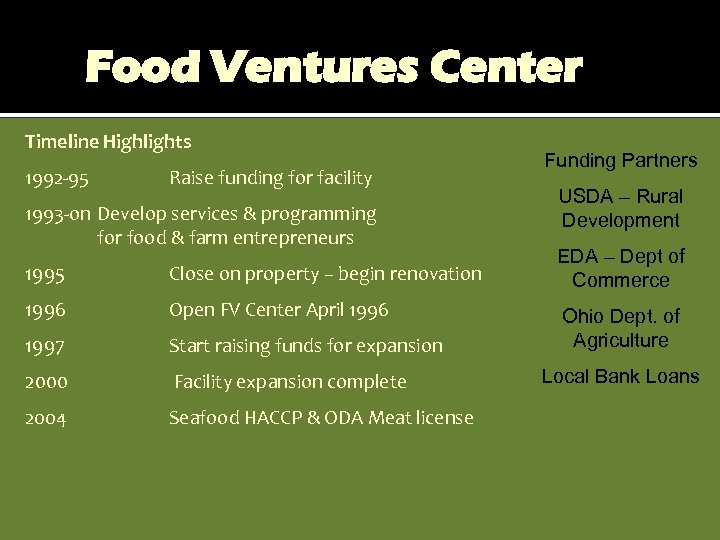 Food Ventures Center Timeline Highlights 1992 -95 Raise funding for facility 1993 -on Develop