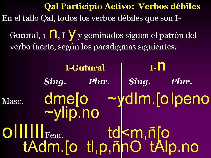 Qal Participio Activo: Verbos débiles En el tallo Qal, todos los verbos débiles que