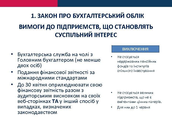 1. ЗАКОН ПРО БУХГАЛТЕРСЬКИЙ ОБЛІК ВИМОГИ ДО ПІДПРИЄМСТВ, ЩО СТАНОВЛЯТЬ СУСПІЛЬНИЙ ІНТЕРЕС • Бухгалтерська