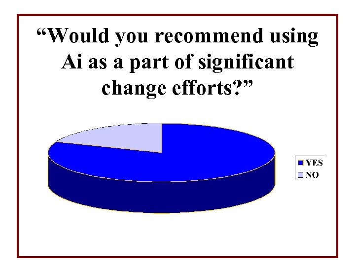 """""""Would you recommend using Ai as a part of significant change efforts? """""""