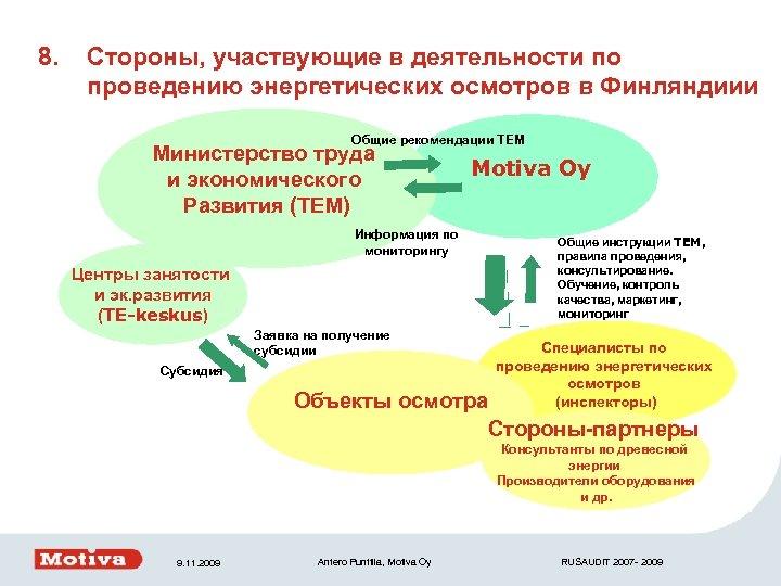 8. Стороны, участвующие в деятельности по проведению энергетических осмотров в Финляндиии Общие рекомендации TEM