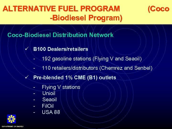ALTERNATIVE FUEL PROGRAM -Biodiesel Program) (Coco-Biodiesel Distribution Network ü B 100 Dealers/retailers - 192
