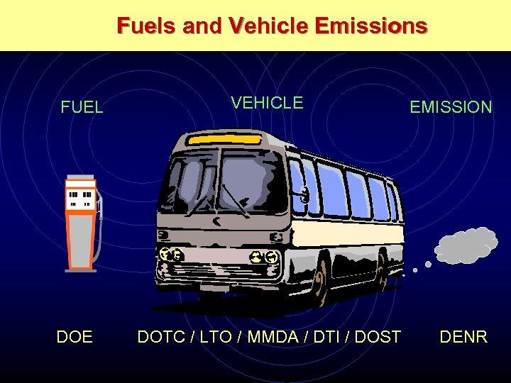 Fuels and Vehicle Emissions FUEL DOE VEHICLE DOTC / LTO / MMDA / DTI