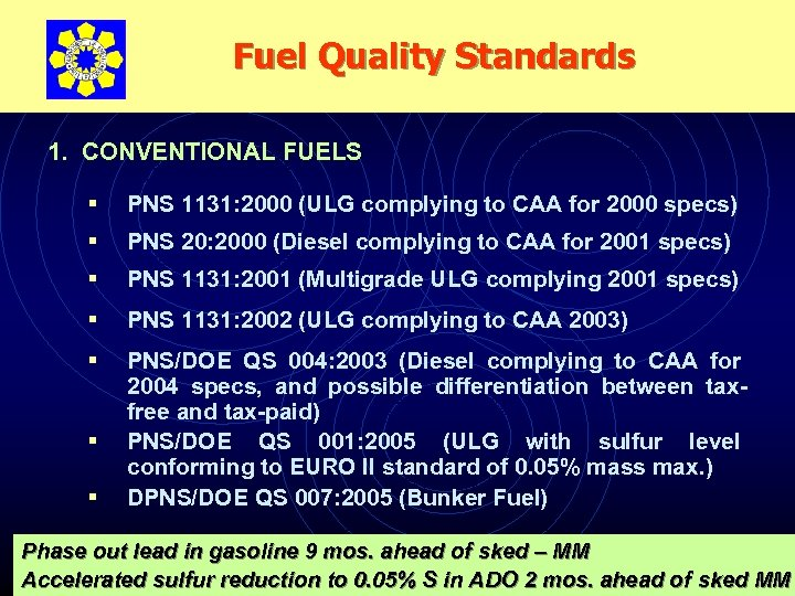Fuel Quality Standards 1. CONVENTIONAL FUELS § PNS 1131: 2000 (ULG complying to CAA