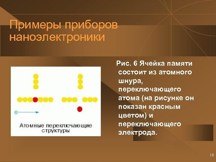 Примеры приборов наноэлектроники Рис. 6 Ячейка памяти состоит из атомного шнура, переключающего атома (на
