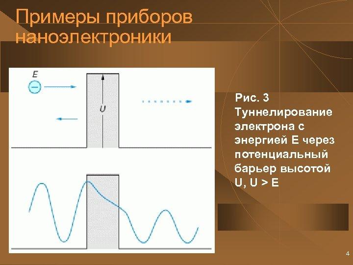 Примеры приборов наноэлектроники Рис. 3 Туннелирование электрона с энергией E через потенциальный барьер высотой