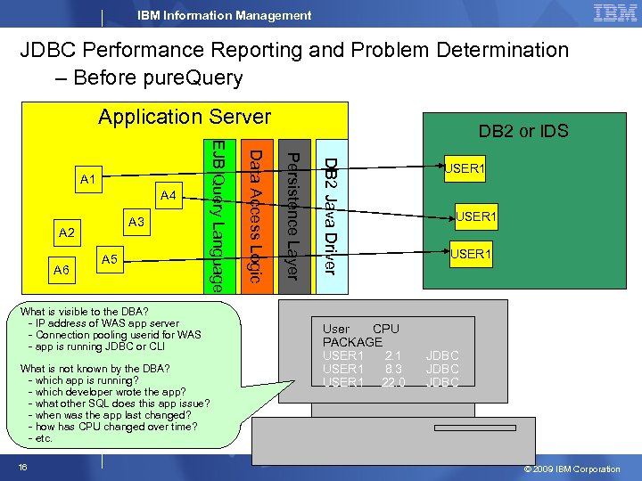 IBM Information Management JDBC Performance Reporting and Problem Determination – Before pure. Query Application