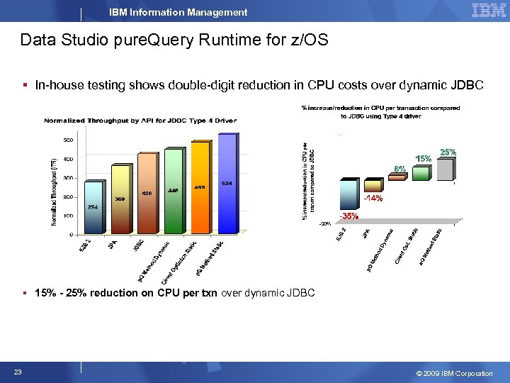 IBM Information Management Data Studio pure. Query Runtime for z/OS § In-house testing shows