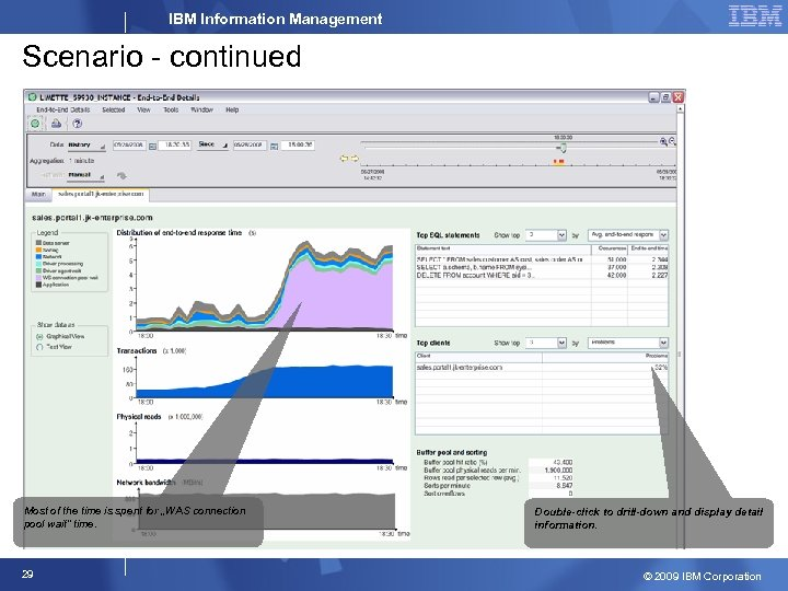 "IBM Information Management Scenario - continued Most of the time is spent for ""WAS"