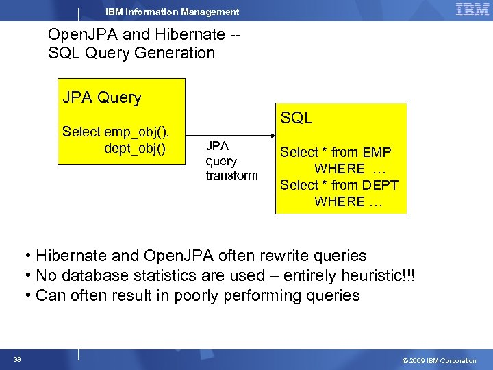IBM Information Management Open. JPA and Hibernate -SQL Query Generation JPA Query Select emp_obj(),