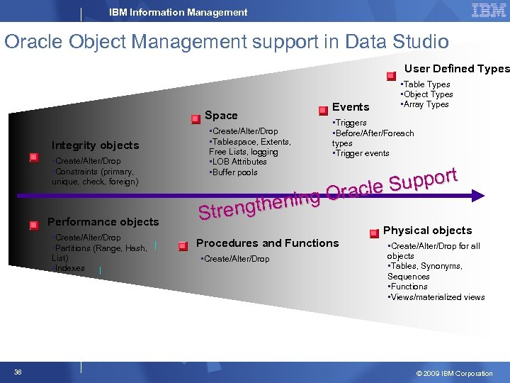 IBM Information Management Oracle Object Management support in Data Studio User Defined Types Space
